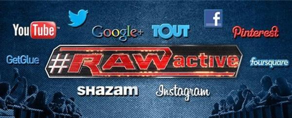 rawactive