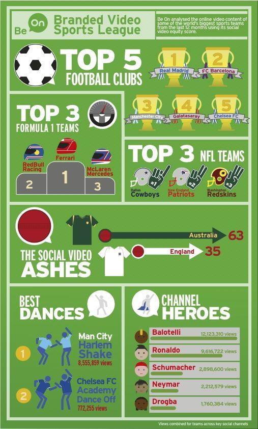 Engagement-Social-Media-Deportivo-infografía